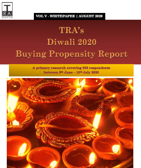 65% Consumers Express Positive Buying Sentiment in Diwali 2020 – TRA Buying Propensity Report